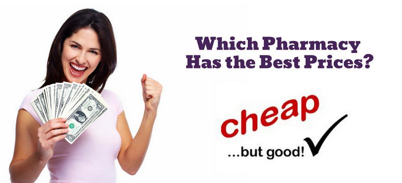 Pharmacy Best Prices